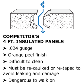 delery-quad-16-comparison-competitor